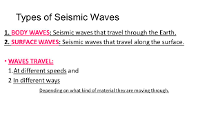 Alaska what type of seismic waves travel through earth images Normal fault occurs at divergent boundaries how do earthquake jpg