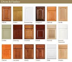 Solid Wood Kitchen Cabinets Review Wood Kitchen Cabinets