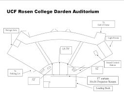 darden auditorium