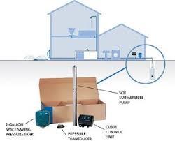 grundfos sqe pump grundfos 3 inch constant pressure pumps