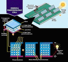 solar cell diagram u2013 rennergy