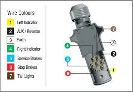 trailer 7 pin wiring diagram also general trailer wiring 7 pin