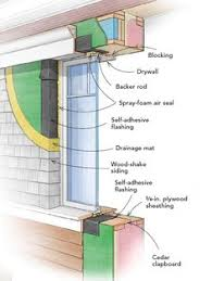 The Bldgtyp Blog Exterior Detailing Bldgtyp Wi Cabin Design Build Experience Of Super Insulated