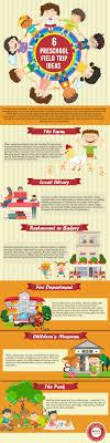 himama 6 preschool field trip ideas