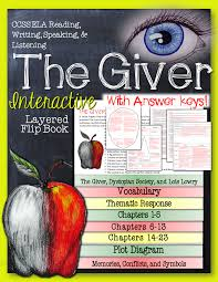 the giver unit plan aligned to common core with a focus on