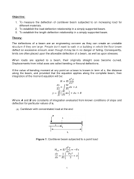 Beam Deflection Table by Beam Deflection Manual Beam Structure Bending
