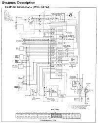 honda hrv warning lights honda crv wiring diagram accord on automotive is part of engine