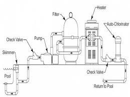 wiring diagrams basic trailer wiring 5 wire trailer wiring seven