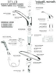 parts of kitchen faucet parts of sink charming kitchen sink plumbing parts of pertaining to