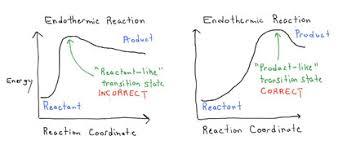 hammond u0027s postulate in organic chemistry reactions u2014 master