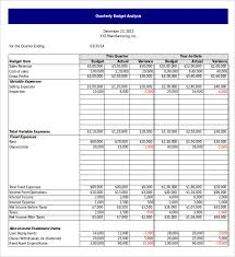 Free Cost Benefit Analysis Template Excel Budget Analysis Template 6 Free Word Excel Pdf Format