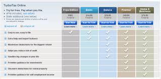 help desk software comparison chart turbotax online income tax preparation software review