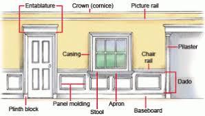 Type Of Cornice Buying Interior Molding U0026 Trim