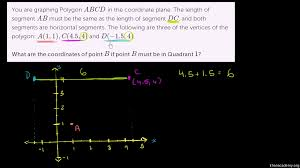 parallelogram on the coordinate plane video khan academy