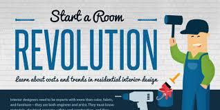 Interior Designer Costs by Interior Design Trends Start A Room Revolution Infographic