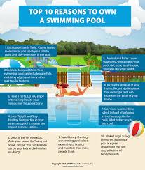 Deep Backyard Pool by Glamour Pools Maine Lewiston Portland Brunswick Pool And Spas