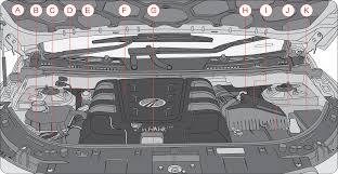 w8 fuse box car alarm wiring diagram
