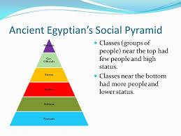 egyptian social pyramid info