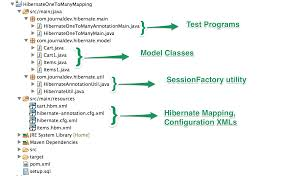 Java Map Example Hibernate One To Many Mapping Example Annotation Journaldev