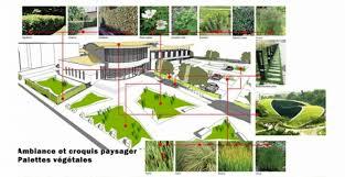 bureau d ude urbanisme création d un bureau d étude de paysage à amiens picardie dsm
