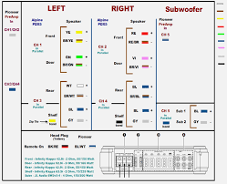 wiring diagram for a pioneer avh p2300dvd wiring wiring diagrams