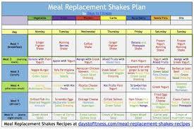 weight fast meal replacement shakes
