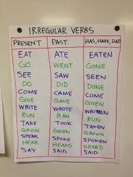 best 25 irregular verbs ideas on pinterest verbs for kids esl