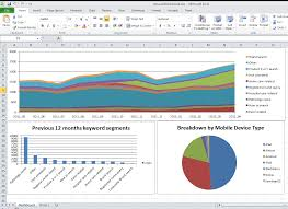 budget dashboard excel excel spreadsheet dashboard templates