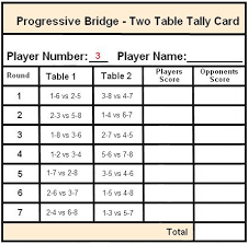 two table progressive tally how to play contract bridge