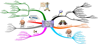 Choice Map Powerpoint Mind Map Template Choice Image Templates Example Free