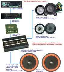 jeep grand sound system glasswolf s pages