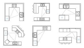 Kitchen Design Layouts Kitchen Layouts Best Kitchen Design Layout