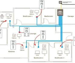 home security system wiring diagram as well as looking wiring
