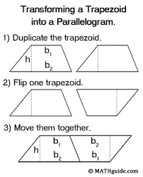 A Rectangle Is A Parallelogram With A Right Interior Angle Area Lessons By Mathguide