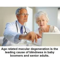 Does Macular Degeneration Always Lead To Blindness Best Macular Degeneration Vitamins Daily Health Alerts