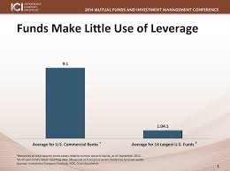 Mutual Fund Accountant Ici Financial Stability And U S Mutual Funds
