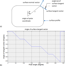 cooperative tool path planning for wire embedding on additively