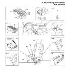 volvo s60 wiring diagram dolgular com