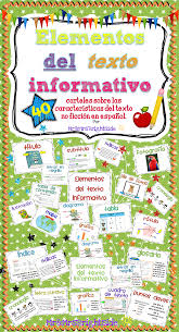 Map In Spanish Text Features In Spanish Elementos Del Texto Informativo Dual