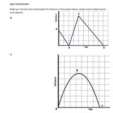 distance vs time graphs activity and worksheet free pdf