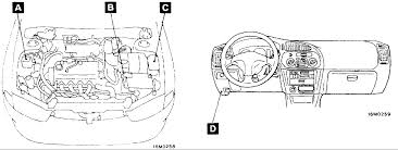 2000 mirage fuse diagram 2000 wiring diagrams instruction