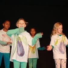 Washington Dc Thanksgiving Events Washington Ethical Society 54 Photos Religious Schools 7750