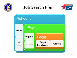Resumes Online Search by Welcome Icebreaker Logistics Prerequisites Required Items Ppt