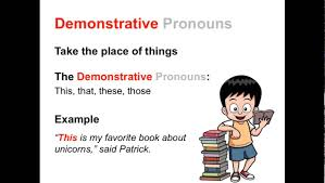 Intensive And Reflexive Pronouns Worksheet Types Of Pronouns Parts Of Speech App Youtube