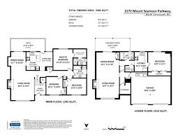 phil legree real estate group keller williams realty vancentral