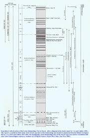 kimmeridge clay dorset bibliography by ian west