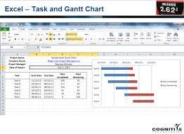 project status report template in excel project management status report fieldstation co