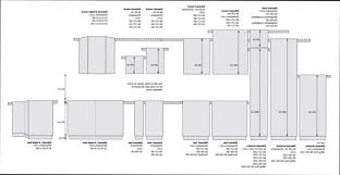 meuble cuisine hauteur dco meuble cuisine hauteur 33 perpignan meuble cuisine but lovely