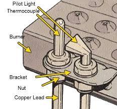 gas fireplace pilot light out wall light glamorous wall heater pilot light keeps going out as