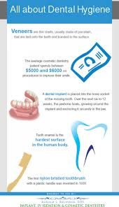 Dentist Description Dental Hygienist Length Of Program Jgospel Us